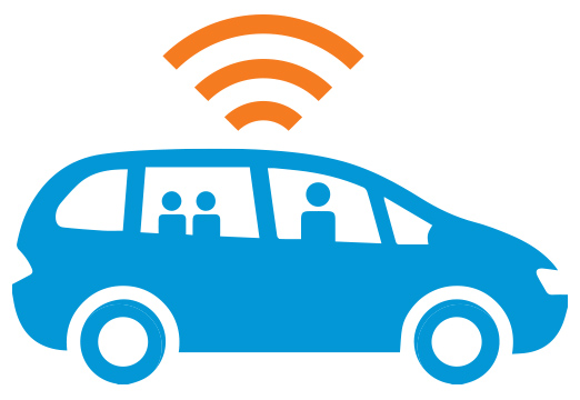 Automotive Website Design services
